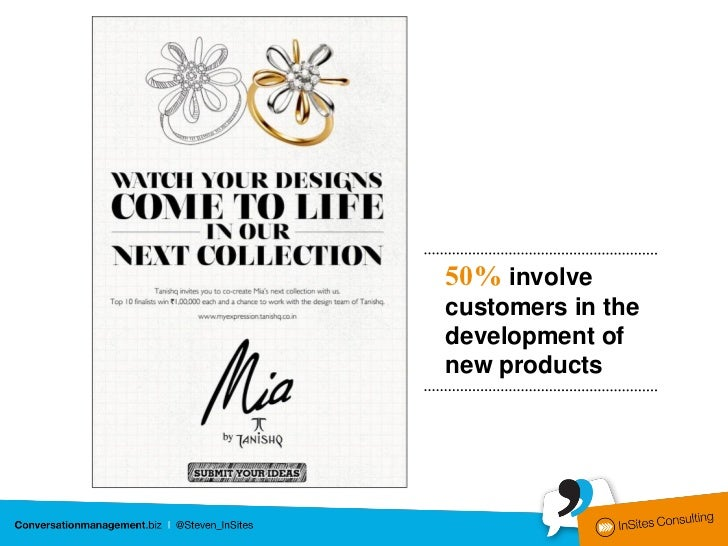 50% involvecustomers in thedevelopment ofnew products