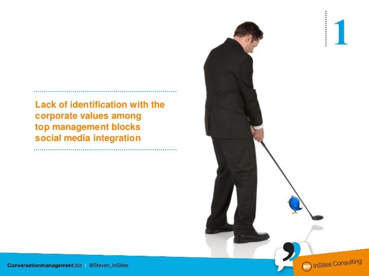 1Lack of identification with thecorporate values amongtop management blockssocial media integration