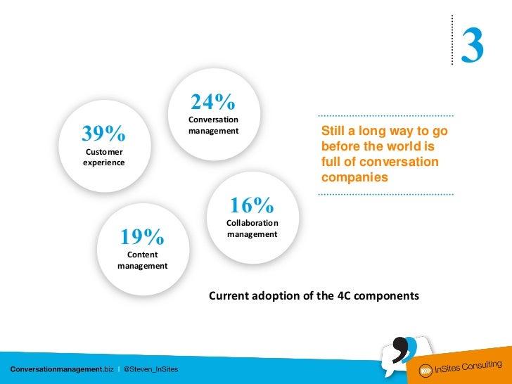 3                     24%                     Conversation39%                  management               Still a long way t...