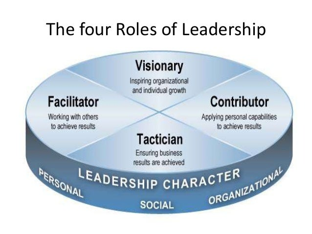 role of leadership Leaders are made, not born brian tracy reveals how to lead your employees effectively you learn to become a leader by doing what other excellent leaders have done before you you become.