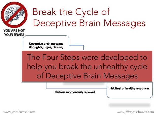 Step 2: Reframe • Changing your perception - DBMs are 'false'  • It's the brain, not me! • Thinking errors: o All-or-n...