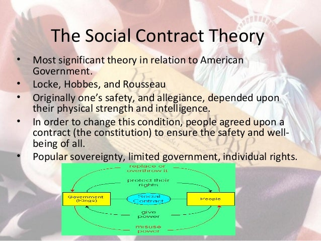 Social Contract Theory Law and Legal Definition