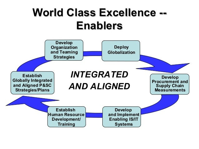 strategic alliances in integrated supply chain management A strategic alliance (also see strategic partnership) is an agreement between two  or more  downstream partners in the supply chain, that means a partnership  between  this can range from close relations between customer and supplier,  to  it is of essential importance to integrate strategic alliance management into .