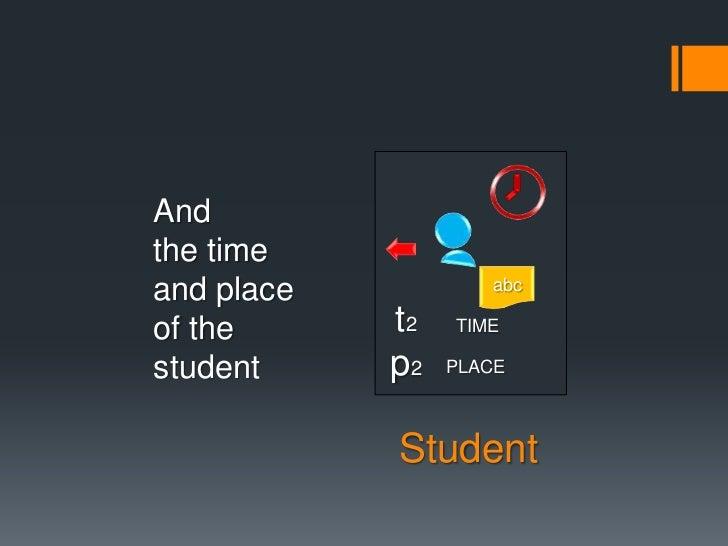 abc             abc      t1   t2      p1   p2Teacher    Student