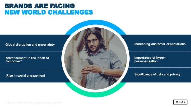 The 5 c's of loyalty strategy Slide 3
