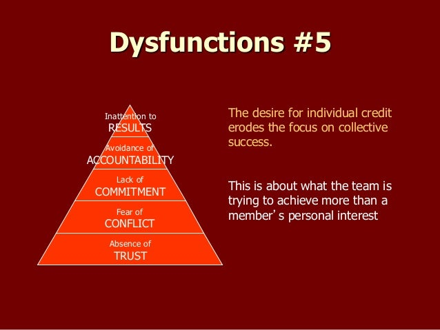 dysfunctional conflict Functional conflict is healthy conflict that allows people to discuss, negotiate and even argue over points and use this conflict to be constructive and resolve challenges dysfunctional is where it becomes harmful and not constructive and can pull people or teams down facilitated discussion first.