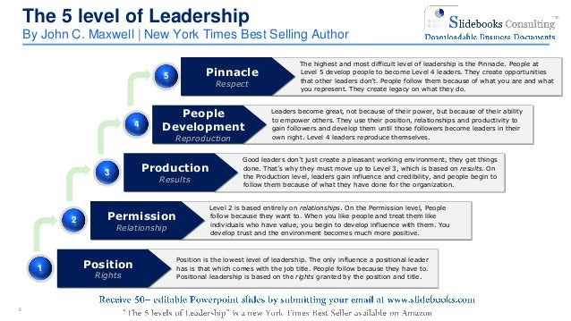 The 5 levels of leadership | By John C. Maxwell