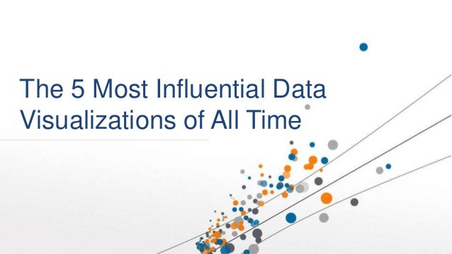 The 5 Most Influential DataVisualizations of All Time