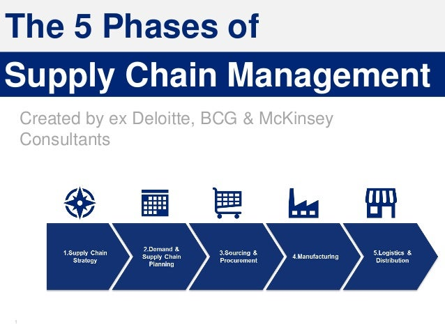 1 The 5 Phases of Supply Chain Management Created by ex Deloitte, BCG & McKinsey Consultants