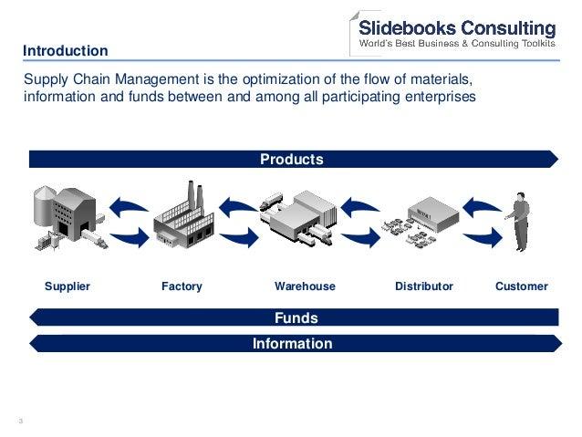 Supply Chain Management Training in Powerpoint   By ex-McKinsey Consultants Slide 3