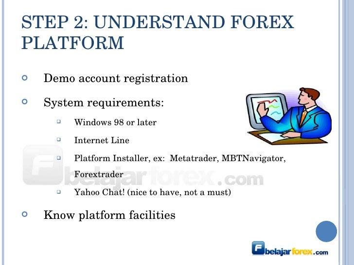 Mekanisme transaksi forex