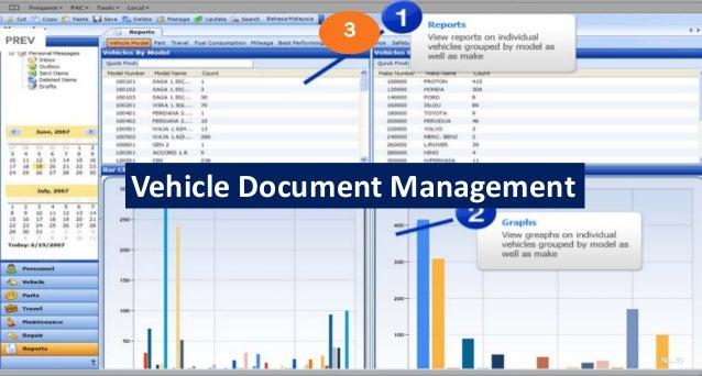 The 6 Key Elements of Vehicle Fleet Management