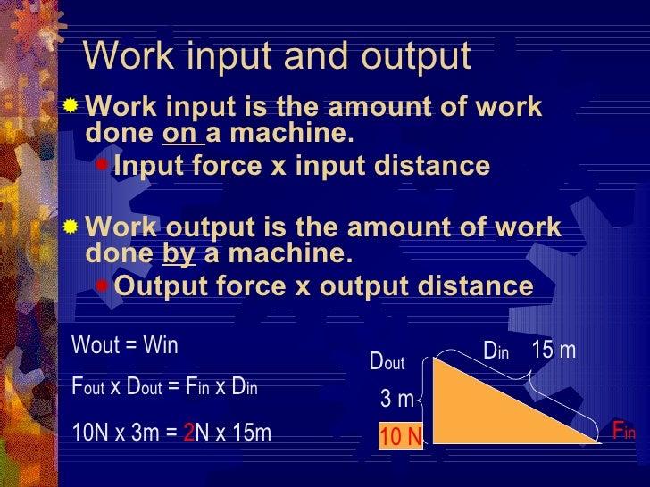 Input Distance Definition