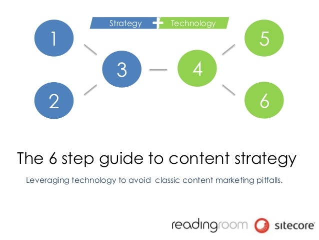 1  Strategy  3  2  +  Technology  5  4  6  The 6 step guide to content strategy Leveraging technology to avoid classic con...