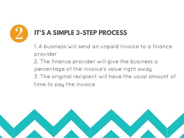 IT'S A SIMPLE 3-STEP PROCESS 1.Abusinesswillsendanunpaidinvoicetoafinance provider 2.Thefinanceproviderwill...