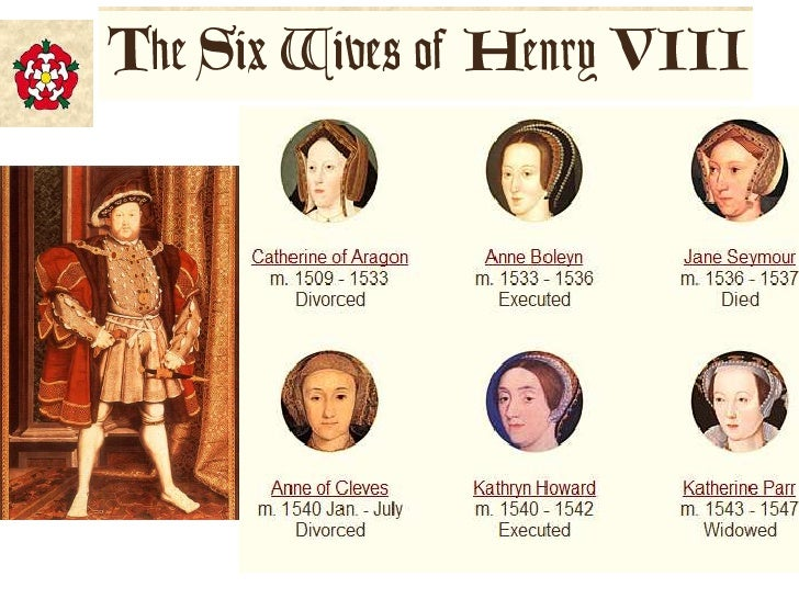 Henry Viii Of England Wives
