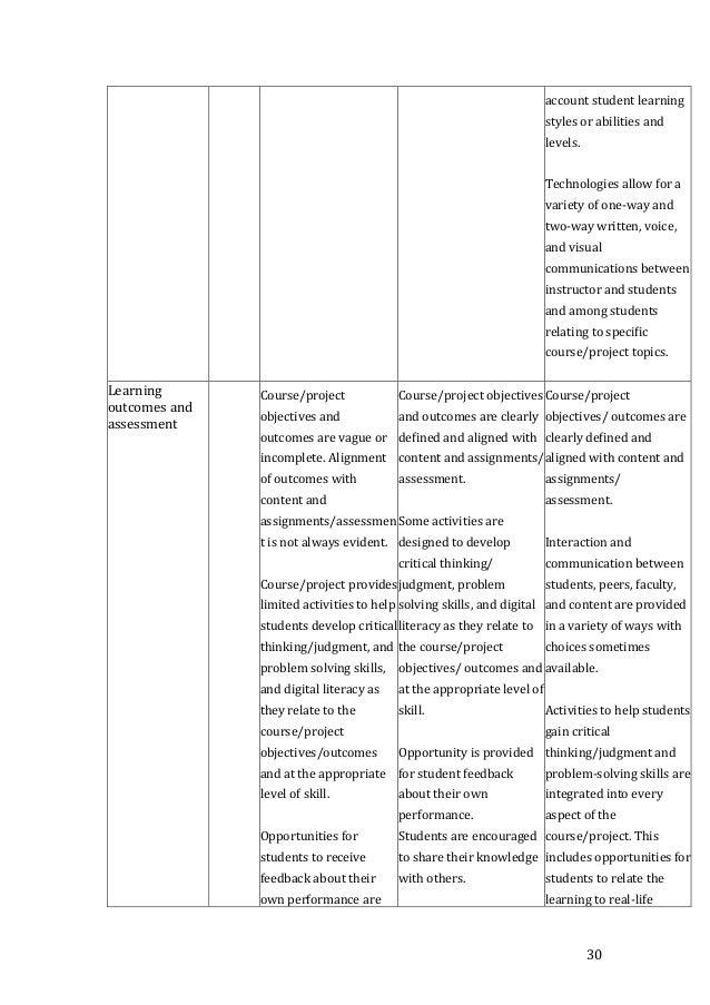 Sample Essay About My School Recession Typewritten Essay In Spanish
