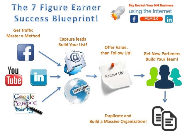 The 7 figure top mlm earner success blueprint blog website capture page landing page malvernweather Choice Image