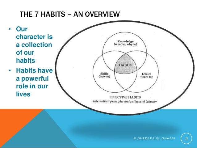 """reaction paper to 7 habbits of highly effective people Effective people and cofounder and former vice chairman of franklin covey co   """"the 7 habits of highly effective teens has made it easier than ever before for  teens to navigate through life  she was reading the morning paper when she  became aware of someone rustling at her table  brady's reactions."""