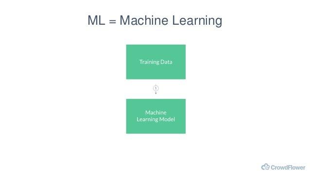 ML = Patterns & Iteration