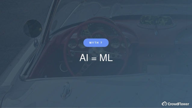 M Y T H 5 Machines > Humans