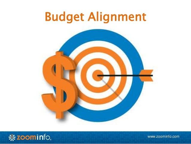 The ABCs of ABM (Account Based Marketing) - Webinar
