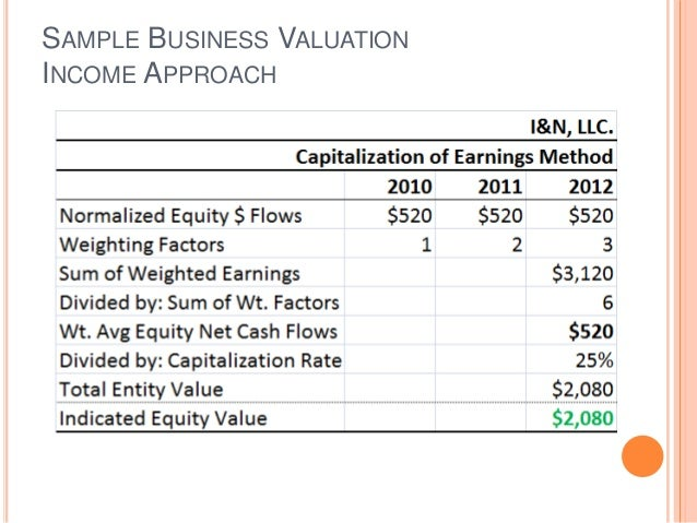11valuation methodologyacc is using lbo approach Page 11 valuation mergers, acquisitions, and corporate restructurings may 21, 2011 cost of common stock many rules determine the cost to the corporation of the common stock it has issued one of the simplest methods is to calculate the historical rate of return on equity for the stock over a given time period.