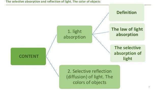 the effects of color on the absorption of light How does an object's color affect temperature a: quick answer objects that are visibly darker absorb a wider spectral range of visible light this absorption of light energy raises the kinetic energy of the material atoms how does color affect heat absorption a.