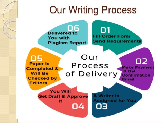 academic dissertation help Dissertation and master's consulting & writing  rocket academic research, statistics, consulting & writing ms & phd  let us help you.