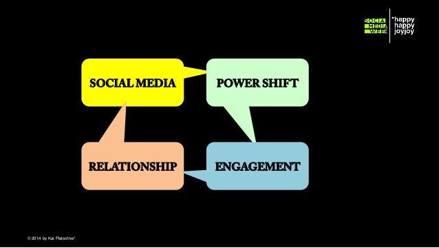 SOCIAL MEDIA  RELATIONSHIP  © hahajotjot* ©2014 by Kai Platschke* ! !  POWER SHIFT  ENGAGEMENT
