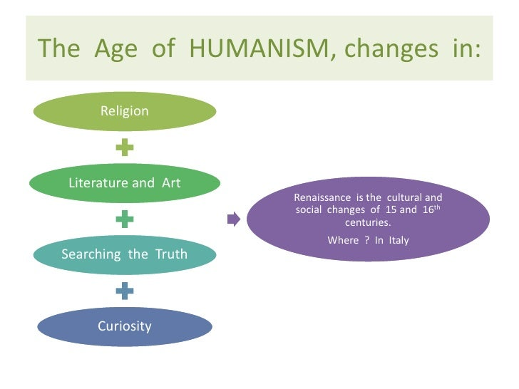an introduction to humanism in art and literature Cognitive science, literature, and the arts provides a much needed critical  introduction to the cognitive study of the verbal, visual, and musical arts, basing  its.