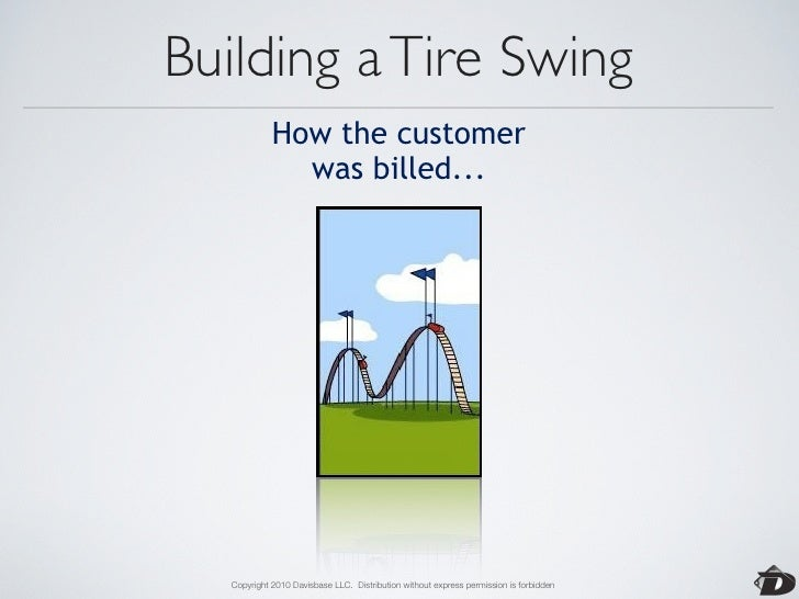 Building a Tire Swing                         How it was                        supported...        Copyright 2010 Davisba...