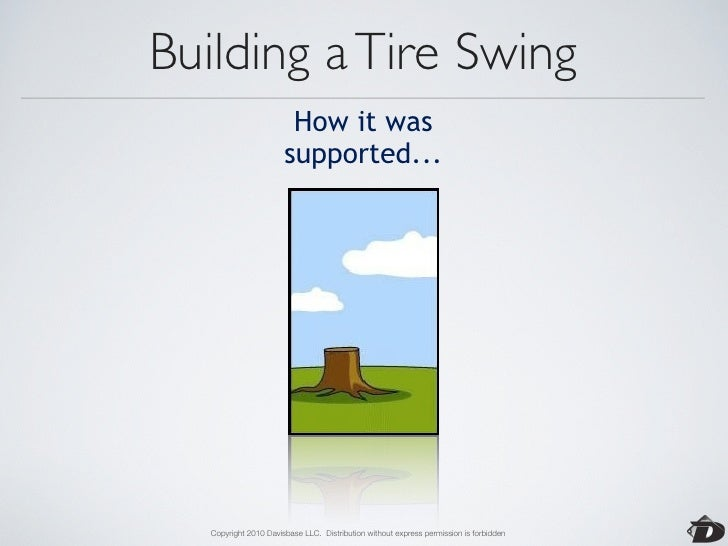 Building a Tire Swing            What the customer             really needed...        Copyright 2010 Davisbase LLC. Distr...