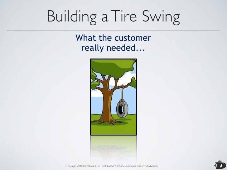 DEVELOPING SOFTWARE IS TOUGH!  •   We are building something that doesn't exist.  •   Our customer is attempting to descri...