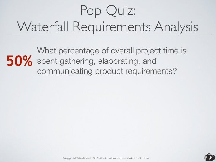 Pop Quiz:  Waterfall Requirements Analysis       What percentage of overall project time is 50%   spent gathering, elabora...