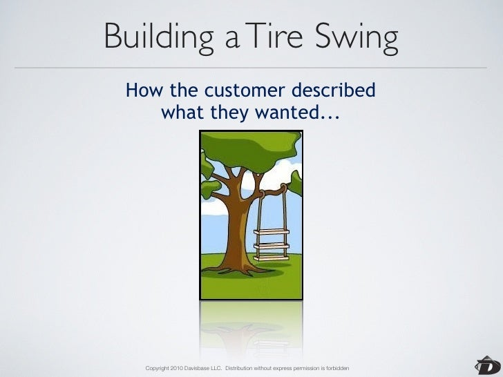 Building a Tire Swing   How the project manager       understood it...        Copyright 2010 Davisbase LLC. Distribution w...