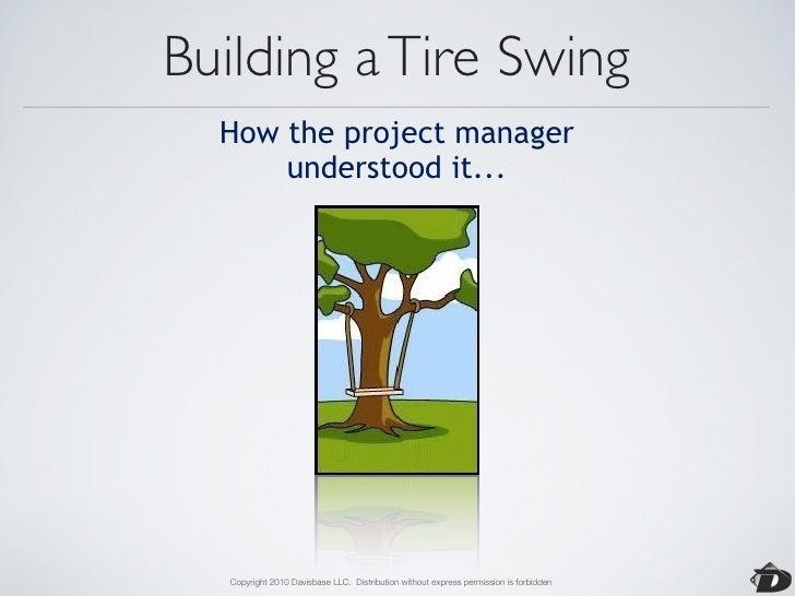 Building a Tire Swing              How the architect                designed it...        Copyright 2010 Davisbase LLC. Di...