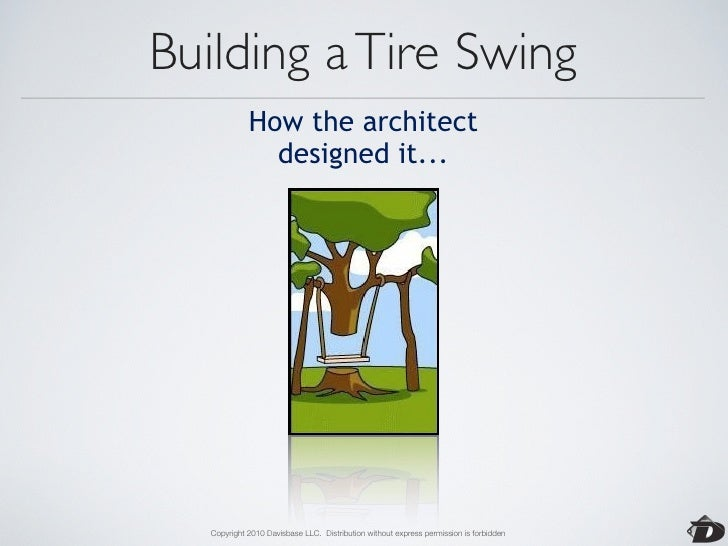 Building a Tire Swing        How the programmer            wrote it...        Copyright 2010 Davisbase LLC. Distribution w...