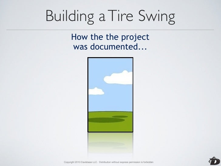 Building a Tire Swing                 What operations                   installed...        Copyright 2010 Davisbase LLC. ...