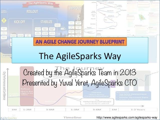 The AgileSparks Way Created by the AgileSparks Team in 2013 Presented by Yuval Yeret, AgileSparks CTO http://www.agilespar...