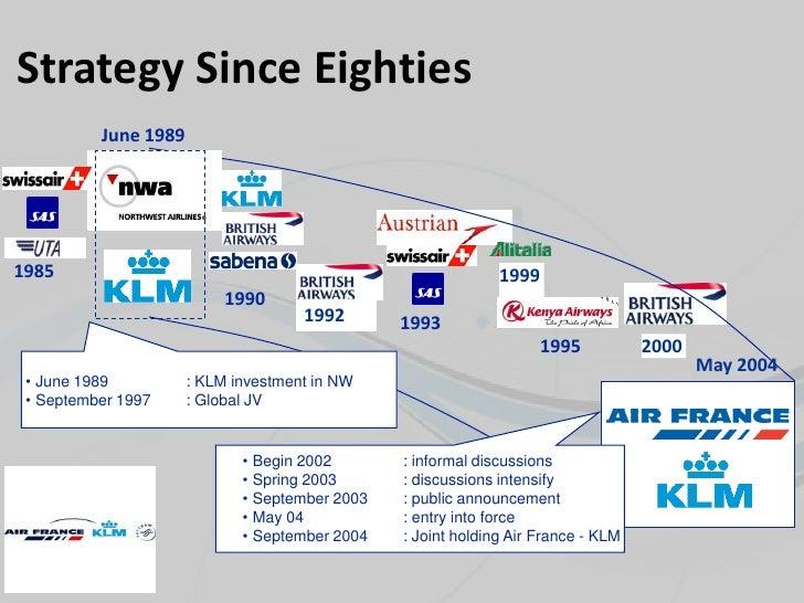 The Air France – KLM Merger