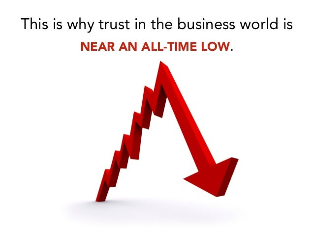 This is why trust in the business world is NEAR AN ALL-TIME LOW.