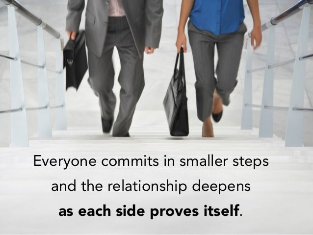 Everyone commits in smaller steps and the relationship deepens as each side proves itself.
