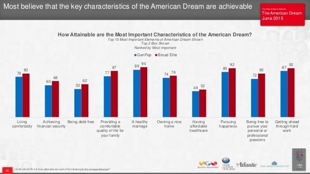is the american dream achievable