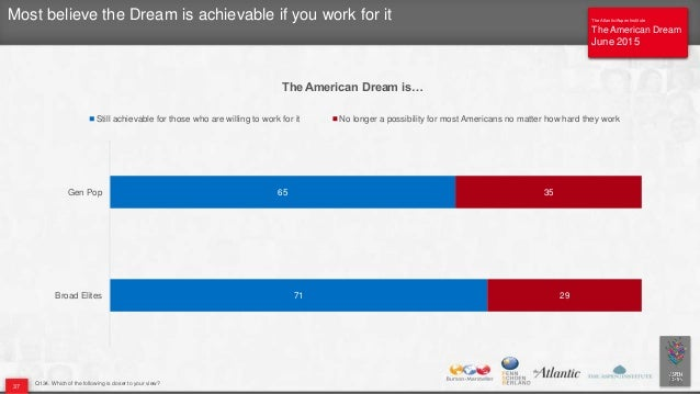 is the american dream attainable essay