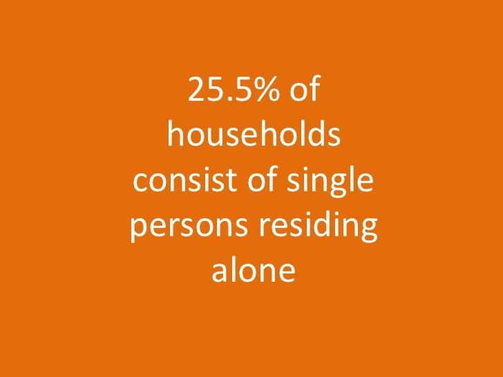 Today a little less than half  (48%) of US household include a married couple