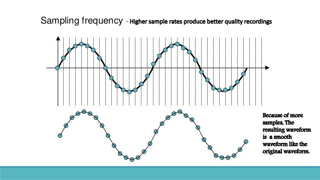 Sampling frequency - Higher sample rates produce better quality recordings Because of more samples, The resulting waveform...