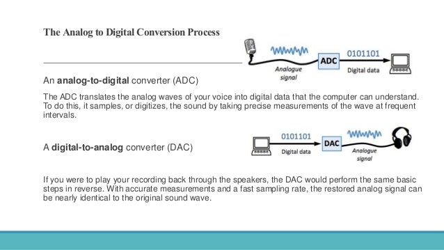 The Analog to Digital Conversion Process An analog-to-digital converter (ADC) The ADC translates the analog waves of your ...