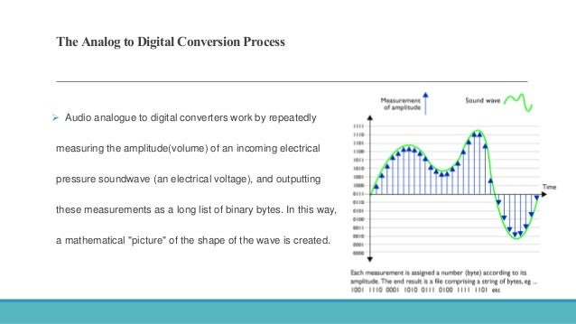 The Analog to Digital Conversion Process  Audio analogue to digital converters work by repeatedly measuring the amplitude...