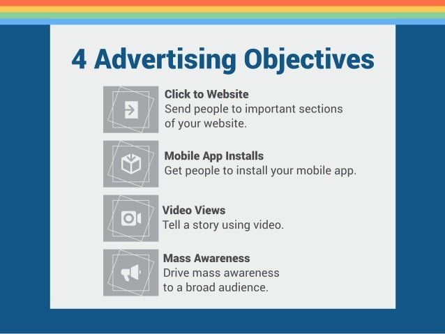 4 Advertising Objectives  Click to Website Send people to important sections of your website.   Mobile App Installs Get pe...